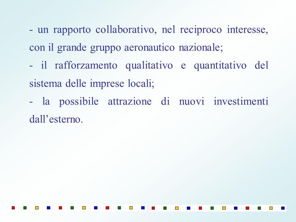 - un rapporto collaborativo, nel reciproco interesse, con il grande gruppo aeronautico nazionale; - il rafforzamento qualitativo e quantitativo del sistema delle imprese locali; - la possibile attrazione di nuovi investimenti dallesterno.