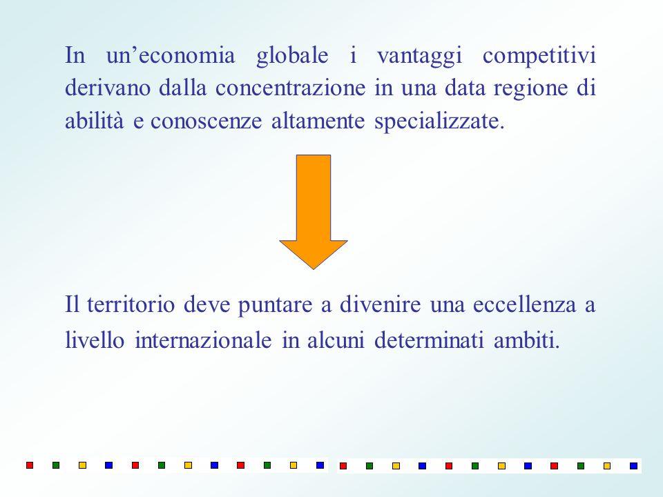 In uneconomia globale i vantaggi competitivi derivano dalla concentrazione in una data regione di abilità e conoscenze altamente specializzate.