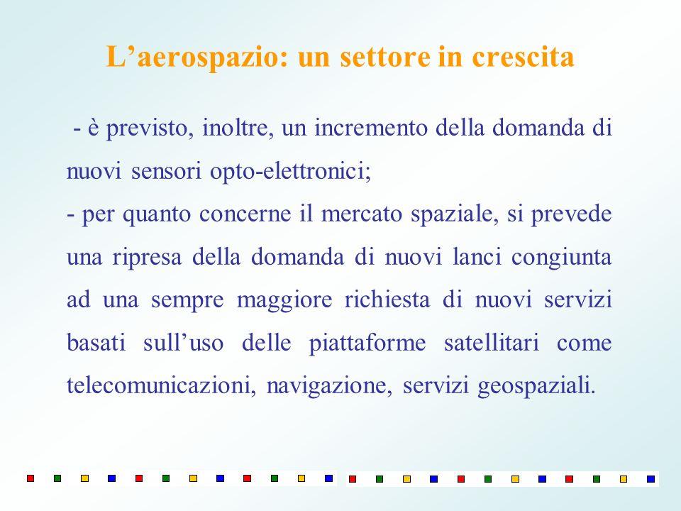 Addetti alla ricerca e sviluppo nella filiera aerospaziale in Puglia - 2007 1 I ricercatori di Università e centri di ricerca possono operare anche solo per parte della propria attività nella filiera aerospaziale.