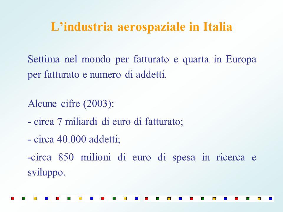 Lindustria aerospaziale in Italia Settima nel mondo per fatturato e quarta in Europa per fatturato e numero di addetti.