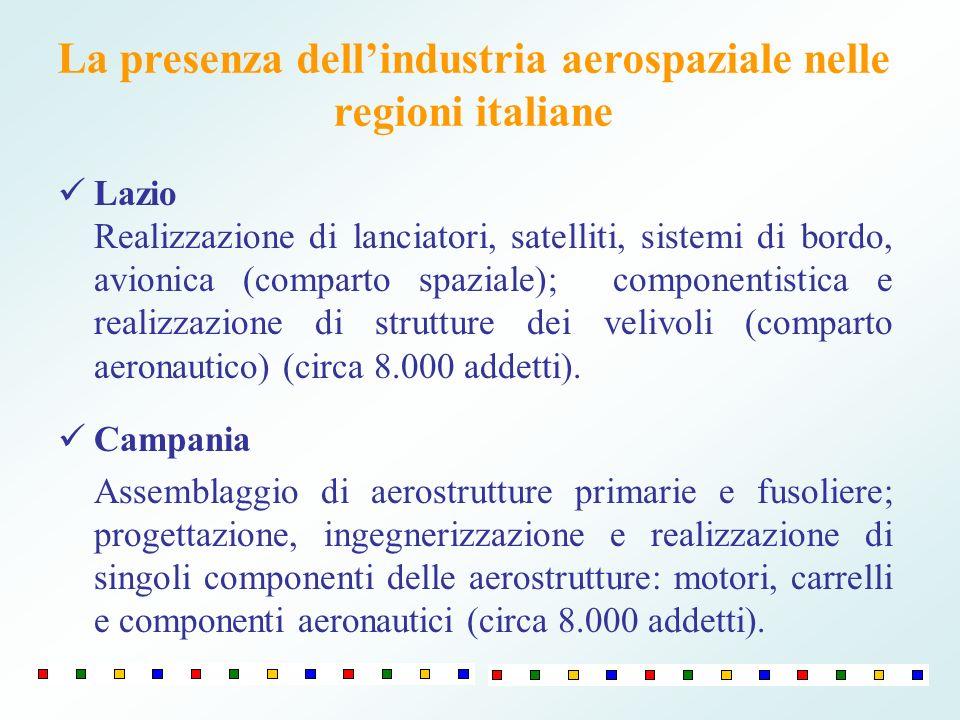 Altri elementi chiave Rafforzamento quantitativo e, soprattutto, evoluzione qualitativa delle attuali presenze delle grandi imprese già localizzate in Puglia.