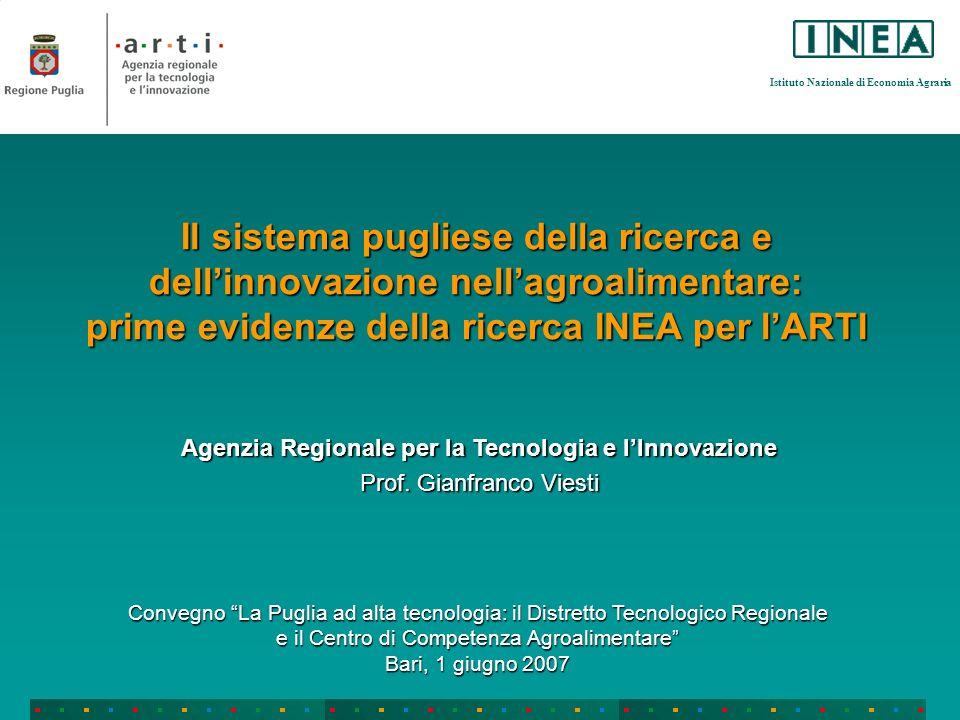 Istituto Nazionale di Economia Agraria Il sistema pugliese della ricerca e dellinnovazione nellagroalimentare: prime evidenze della ricerca INEA per l
