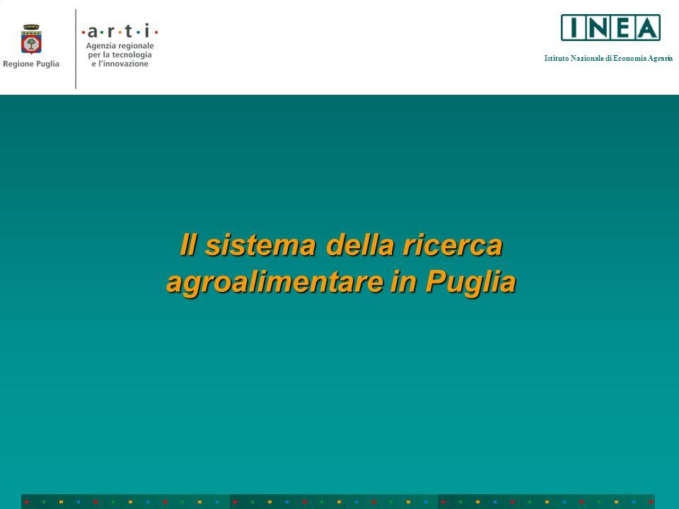 Istituto Nazionale di Economia Agraria Il sistema della ricerca agroalimentare in Puglia