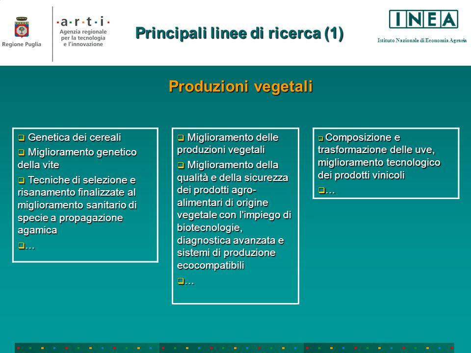 Istituto Nazionale di Economia Agraria Principali linee di ricerca (1) Composizione e trasformazione delle uve, miglioramento tecnologico dei prodotti