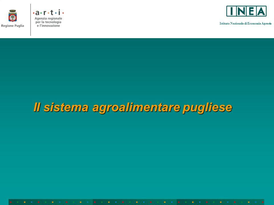 Istituto Nazionale di Economia Agraria Il sistema agroalimentare pugliese