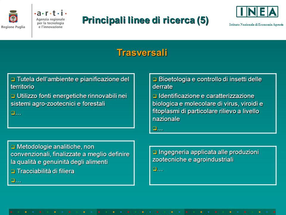 Istituto Nazionale di Economia Agraria Principali linee di ricerca (5) Tutela dellambiente e pianificazione del territorio Tutela dellambiente e piani
