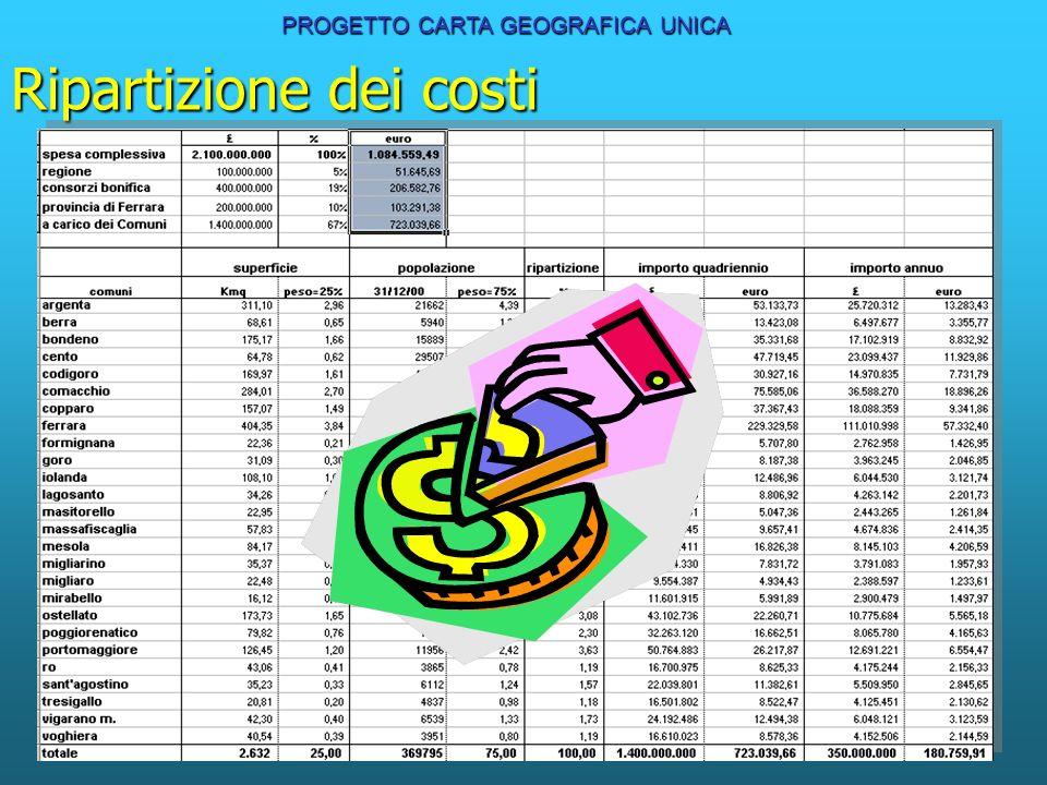 PROGETTO CARTA GEOGRAFICA UNICA Ripartizione dei costi