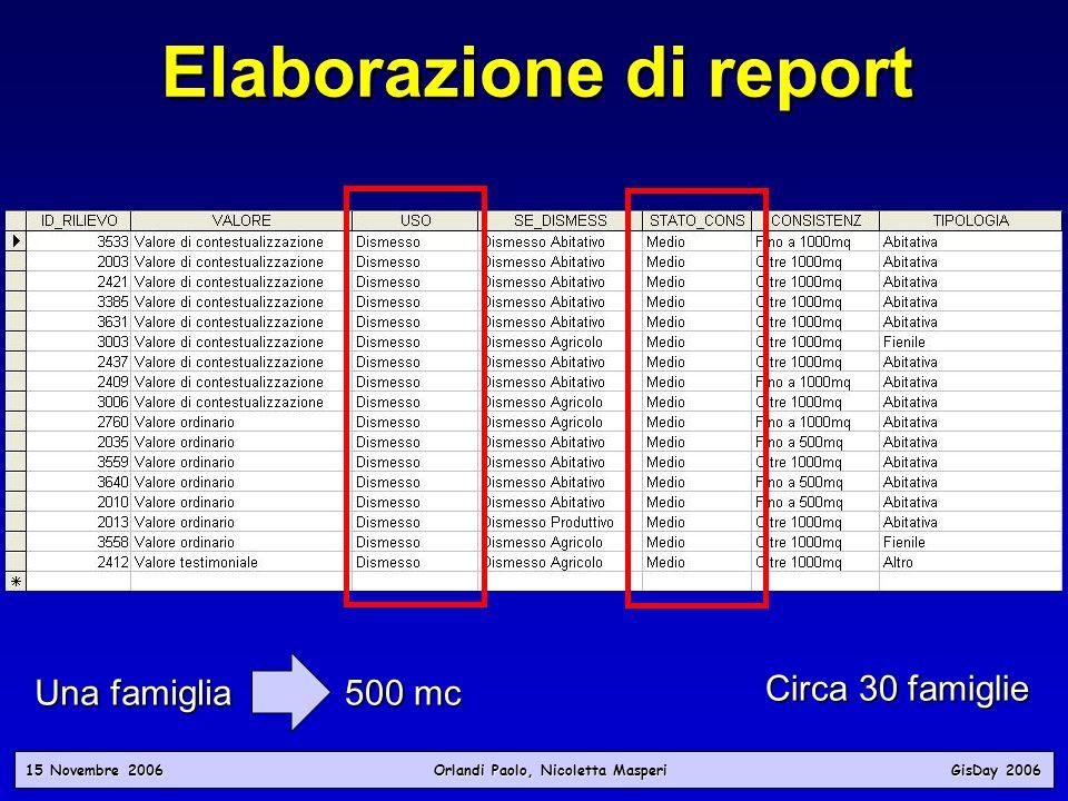 15 Novembre 2006 Orlandi Paolo, Nicoletta Masperi GisDay 2006 Elaborazione di report Una famiglia 500 mc Circa 30 famiglie