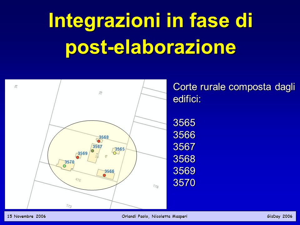 15 Novembre 2006 Orlandi Paolo, Nicoletta Masperi GisDay 2006 Integrazioni in fase di post-elaborazione Integrazioni in fase di post-elaborazione Cort