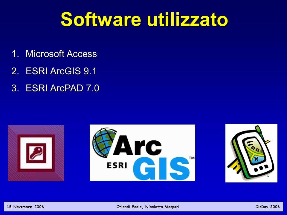 Software utilizzato 1.Microsoft Access 2.ESRI ArcGIS 9.1 3.ESRI ArcPAD 7.0 15 Novembre 2006 Orlandi Paolo, Nicoletta Masperi GisDay 2006