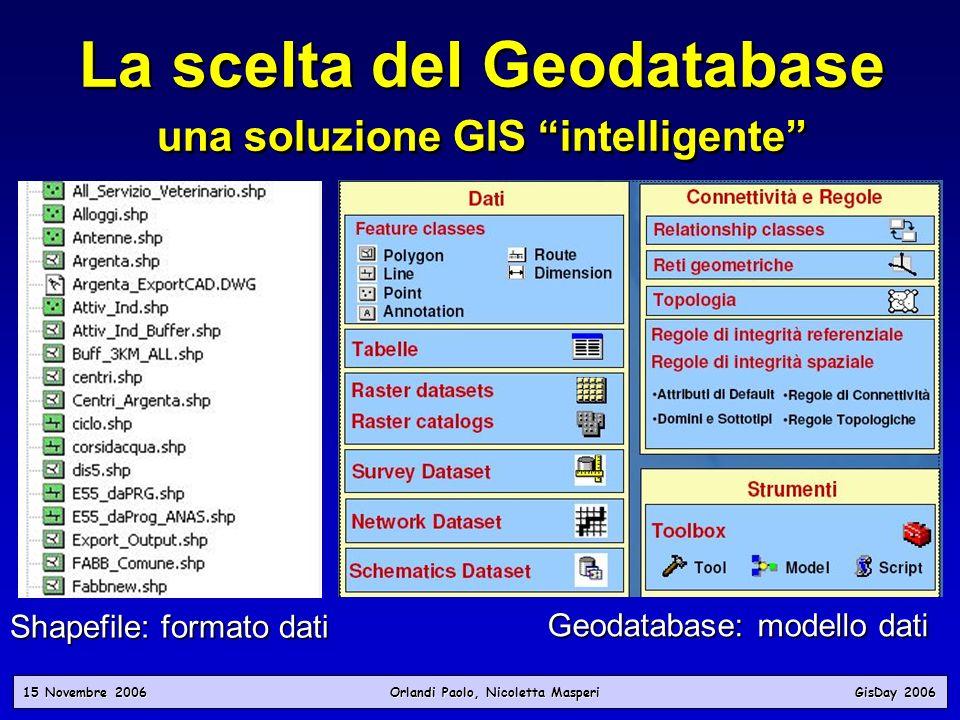 La scelta del Geodatabase una soluzione GIS intelligente La scelta del Geodatabase una soluzione GIS intelligente 15 Novembre 2006 Orlandi Paolo, Nico