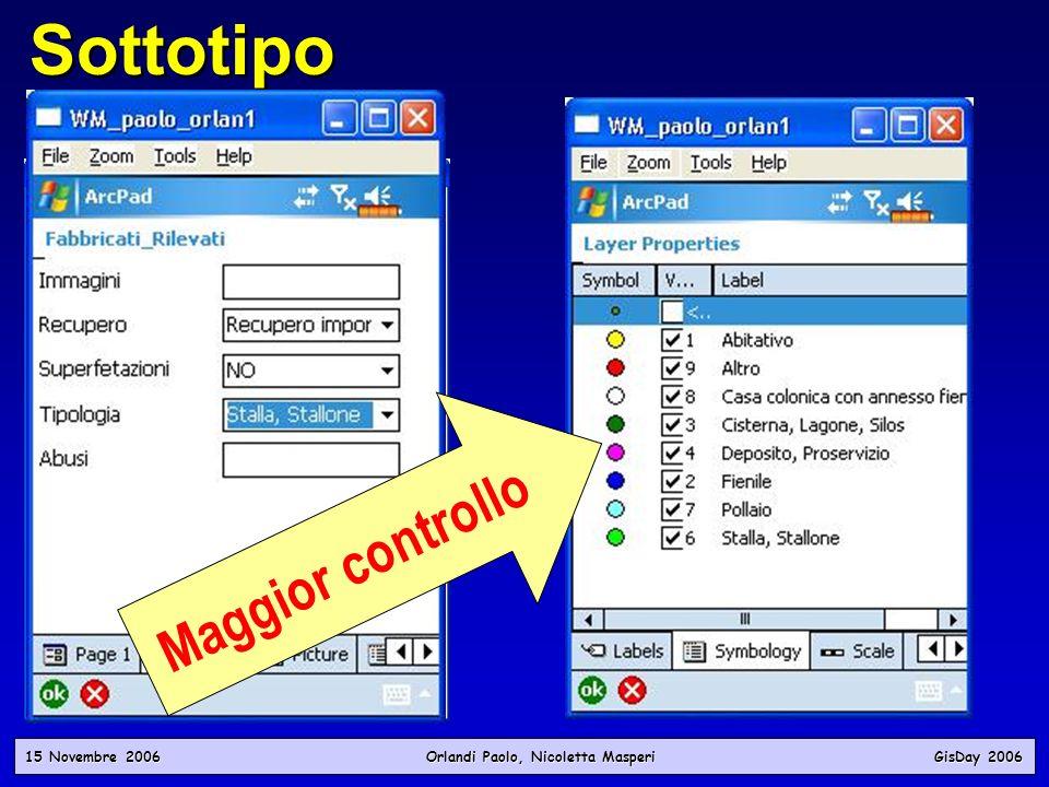 Sottotipo 15 Novembre 2006 Orlandi Paolo, Nicoletta Masperi GisDay 2006 Tematizzazione sul campo TIPOLOGIA: Abitativa Fienile Cisterna, Lagone, Silos