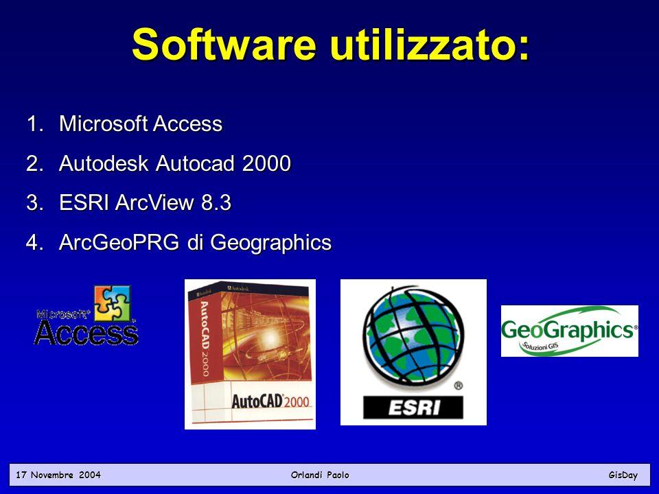 17 Novembre 2004 Orlandi PaoloGisDay Software utilizzato: 1.Microsoft Access 2.Autodesk Autocad 2000 3.ESRI ArcView 8.3 4.ArcGeoPRG di Geographics