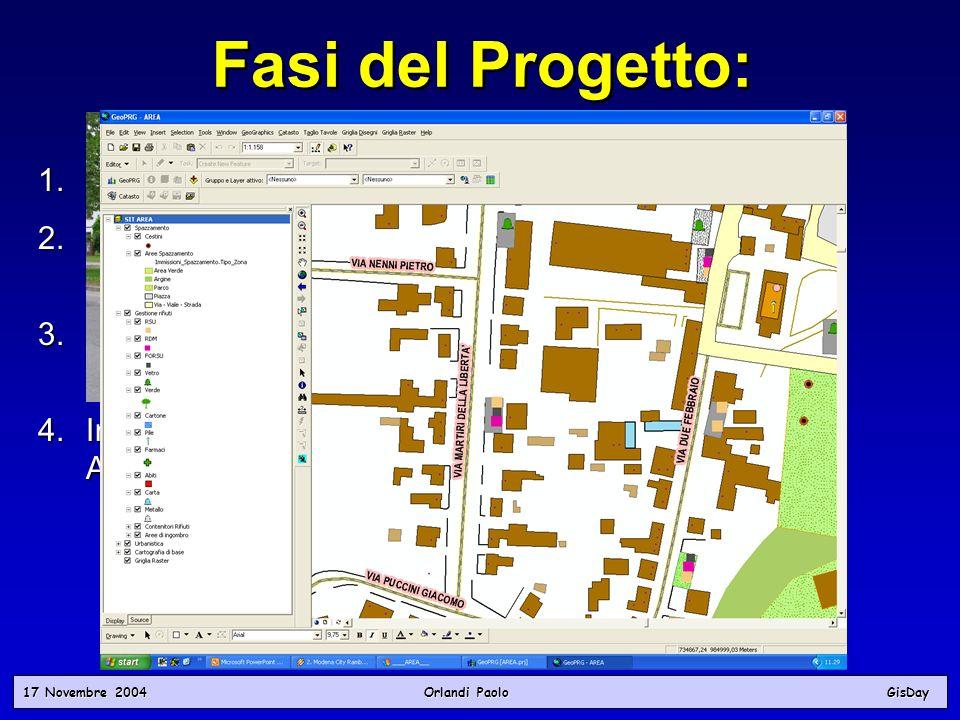 17 Novembre 2004 Orlandi PaoloGisDay Fasi del Progetto: 1.Rilievo in sito 2.Immissione dati alfanumerici in maschere di Access 3.Posizionamento dei co