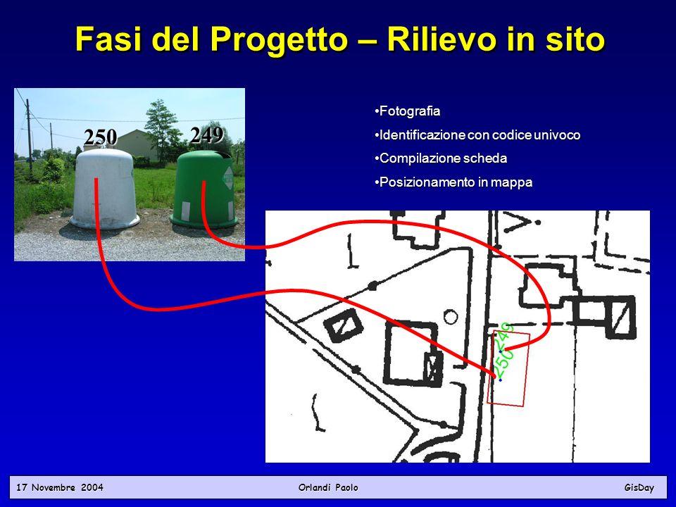 17 Novembre 2004 Orlandi PaoloGisDay Fasi del Progetto – Rilievo in sito FotografiaFotografia Identificazione con codice univocoIdentificazione con co