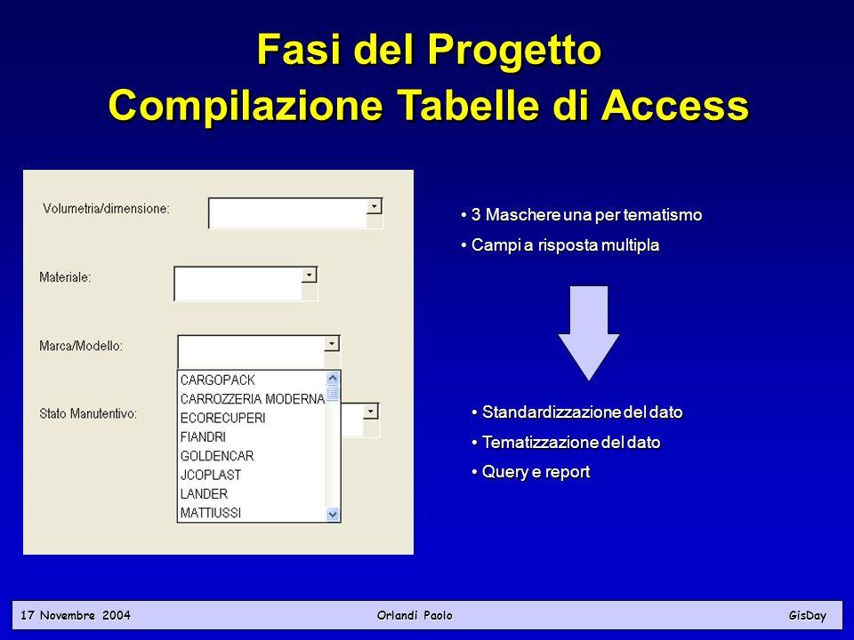 17 Novembre 2004 Orlandi PaoloGisDay Fasi del Progetto Compilazione Tabelle di Access Fasi del Progetto Compilazione Tabelle di Access 3 Maschere una