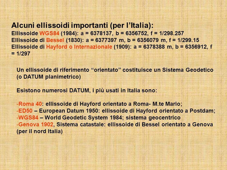Alcuni ellissoidi importanti (per lItalia): Ellissoide WGS84 (1984): a = 6378137, b = 6356752, f = 1/298.257 Ellissoide di Bessel (1830): a = 6377397 m, b = 6356079 m, f = 1/299.15 Ellissoide di Hayford o Internazionale (1909): a = 6378388 m, b = 6356912, f = 1/297 Un ellissoide di riferimento orientato costituisce un Sistema Geodetico (o DATUM planimetrico) Esistono numerosi DATUM, i più usati in Italia sono: -Roma 40: ellissoide di Hayford orientato a Roma- M.te Mario; -ED50 – European Datum 1950: ellissoide di Hayford orientato a Postdam; -WGS84 – World Geodetic System 1984; sistema geocentrico -Genova 1902, Sistema catastale: ellissoide di Bessel orientato a Genova (per il nord Italia)
