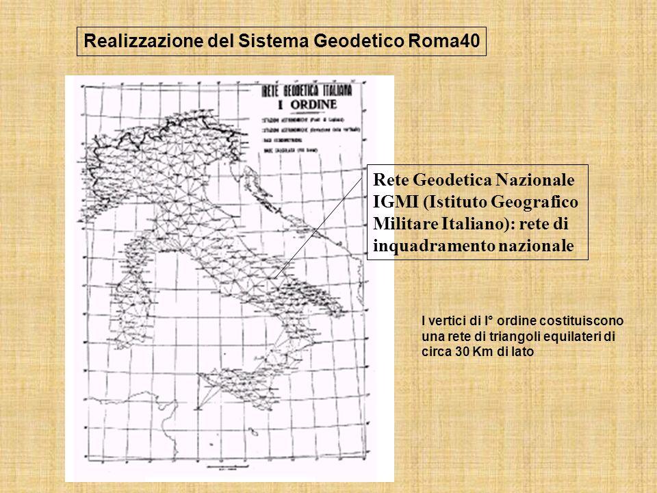 Realizzazione del Sistema Geodetico Roma40 Rete Geodetica Nazionale IGMI (Istituto Geografico Militare Italiano): rete di inquadramento nazionale I vertici di I° ordine costituiscono una rete di triangoli equilateri di circa 30 Km di lato
