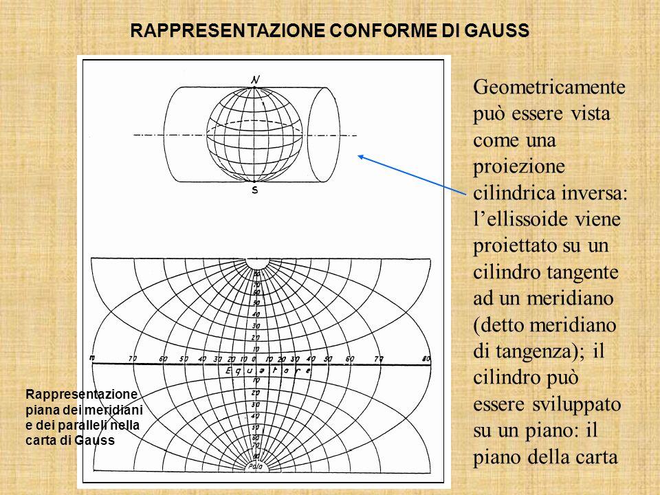 RAPPRESENTAZIONE CONFORME DI GAUSS Geometricamente può essere vista come una proiezione cilindrica inversa: lellissoide viene proiettato su un cilindro tangente ad un meridiano (detto meridiano di tangenza); il cilindro può essere sviluppato su un piano: il piano della carta Rappresentazione piana dei meridiani e dei paralleli nella carta di Gauss