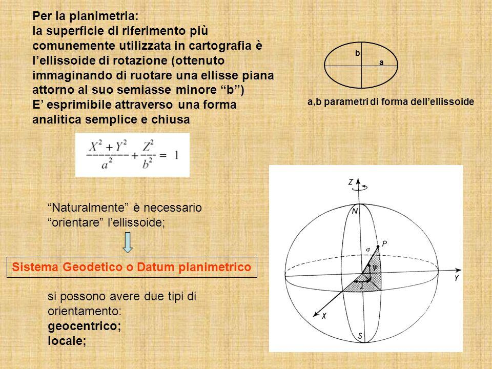 Per la planimetria: la superficie di riferimento più comunemente utilizzata in cartografia è lellissoide di rotazione (ottenuto immaginando di ruotare una ellisse piana attorno al suo semiasse minore b) E esprimibile attraverso una forma analitica semplice e chiusa a b a,b parametri di forma dellellissoide Naturalmente è necessario orientare lellissoide; si possono avere due tipi di orientamento: geocentrico; locale; Sistema Geodetico o Datum planimetrico