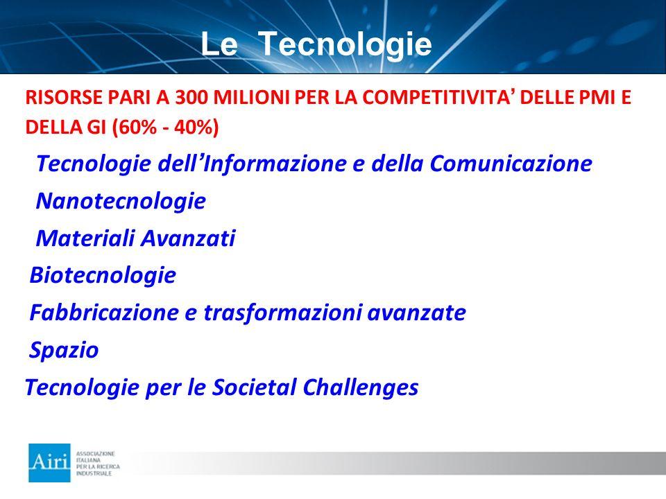 Le Tecnologie RISORSE PARI A 300 MILIONI PER LA COMPETITIVITA DELLE PMI E DELLA GI (60% - 40%) Tecnologie dellInformazione e della Comunicazione Nanotecnologie Materiali Avanzati Biotecnologie Fabbricazione e trasformazioni avanzate Spazio Tecnologie per le Societal Challenges