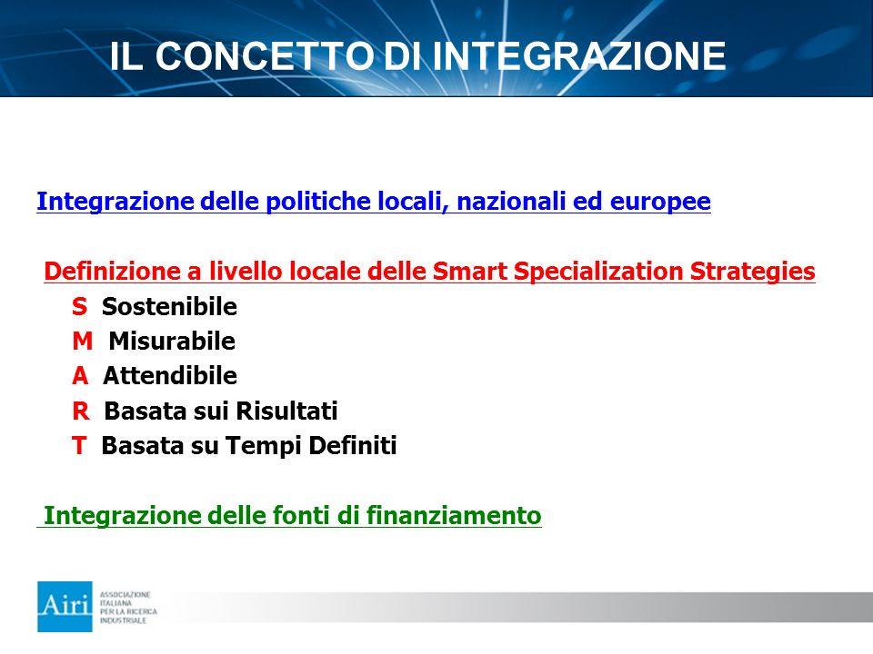 IL CONCETTO DI INTEGRAZIONE Integrazione delle politiche locali, nazionali ed europee Definizione a livello locale delle Smart Specialization Strategi