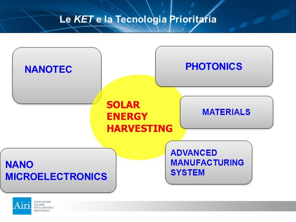 AEREONAUTICA (12TP) Nuovi materiali e processi produttivi e di manutenzione per le strutture ed i motori aeronautici (trl alto) Tecnologie per la riduzione dell impatto ambientale (trl alto) Prognostica e Sistema di manutenzione condition-based (trl medio) Tecnologie per motori a basse emissioni (trl basso) AEREONAUTICA (12TP) Nuovi materiali e processi produttivi e di manutenzione per le strutture ed i motori aeronautici (trl alto) Tecnologie per la riduzione dell impatto ambientale (trl alto) Prognostica e Sistema di manutenzione condition-based (trl medio) Tecnologie per motori a basse emissioni (trl basso) NANOTECH ENERGIA (7TP) Tecnologie per la valorizzazione dellenergia solare (trl alto) Tecnologie per la produzione dellenergia e materiali avanzati (trl medio) Smart Grid/Smart Metering/Smart Energy (trl medio) Separazione, confinamento geologico e riutilizzo della CO2 (trl medio) ENERGIA (7TP) Tecnologie per la valorizzazione dellenergia solare (trl alto) Tecnologie per la produzione dellenergia e materiali avanzati (trl medio) Smart Grid/Smart Metering/Smart Energy (trl medio) Separazione, confinamento geologico e riutilizzo della CO2 (trl medio) FARMA & BIO (8TP) Nuove tecnologie applicate alla chimica farmaceutica (trl alto) Delivery Systems (trl alto) Tecnologie Mini-Invasive (trl medio) FARMA & BIO (8TP) Nuove tecnologie applicate alla chimica farmaceutica (trl alto) Delivery Systems (trl alto) Tecnologie Mini-Invasive (trl medio) TRASPORTI (19TP) Strada: power train, sistemi veicolo, gree materials, efficienza energetica (trl medio) marittimo: progettazione, emissioni, efficienza energetica (trl medio) Ferro: green technologies, sicurezza, sostenibilità ambientale, qualità processi) (trl basso) Multimodalità (trl basso) TRASPORTI (19TP) Strada: power train, sistemi veicolo, gree materials, efficienza energetica (trl medio) marittimo: progettazione, emissioni, efficienza energetica (trl medio) Ferro: green technologies, sicurezza, sostenibilità ambiental