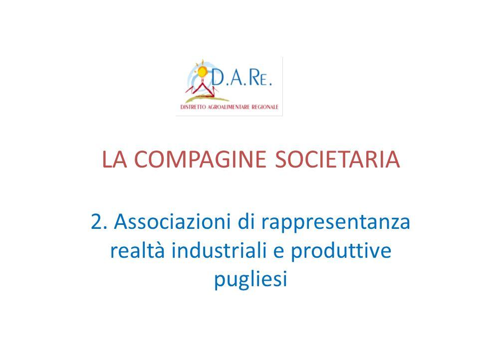 LA COMPAGINE SOCIETARIA 2. Associazioni di rappresentanza realtà industriali e produttive pugliesi