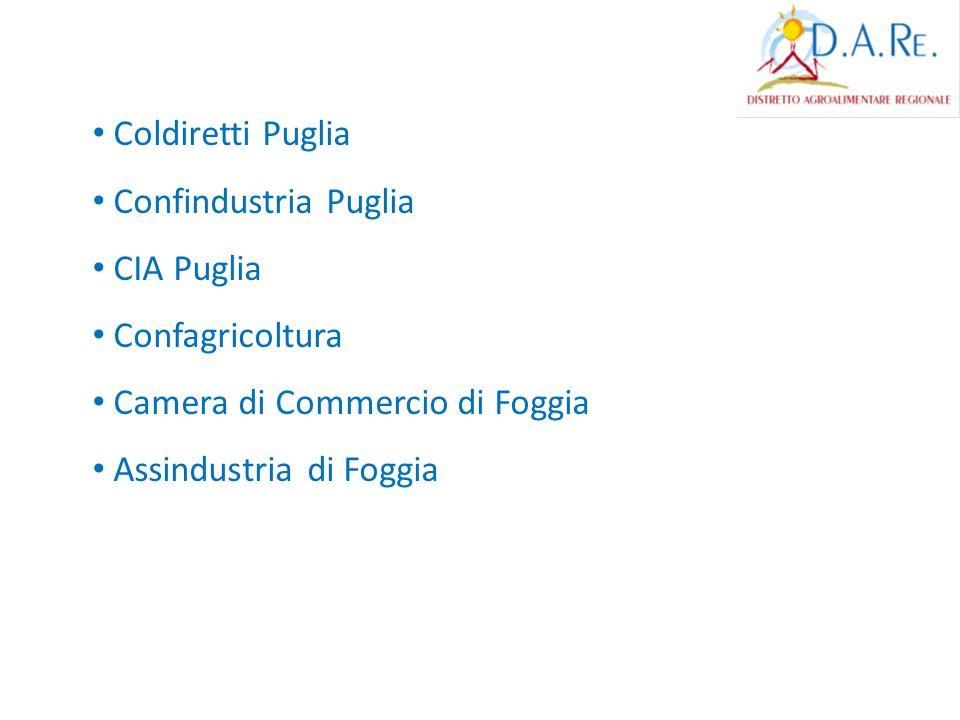Coldiretti Puglia Confindustria Puglia CIA Puglia Confagricoltura Camera di Commercio di Foggia Assindustria di Foggia