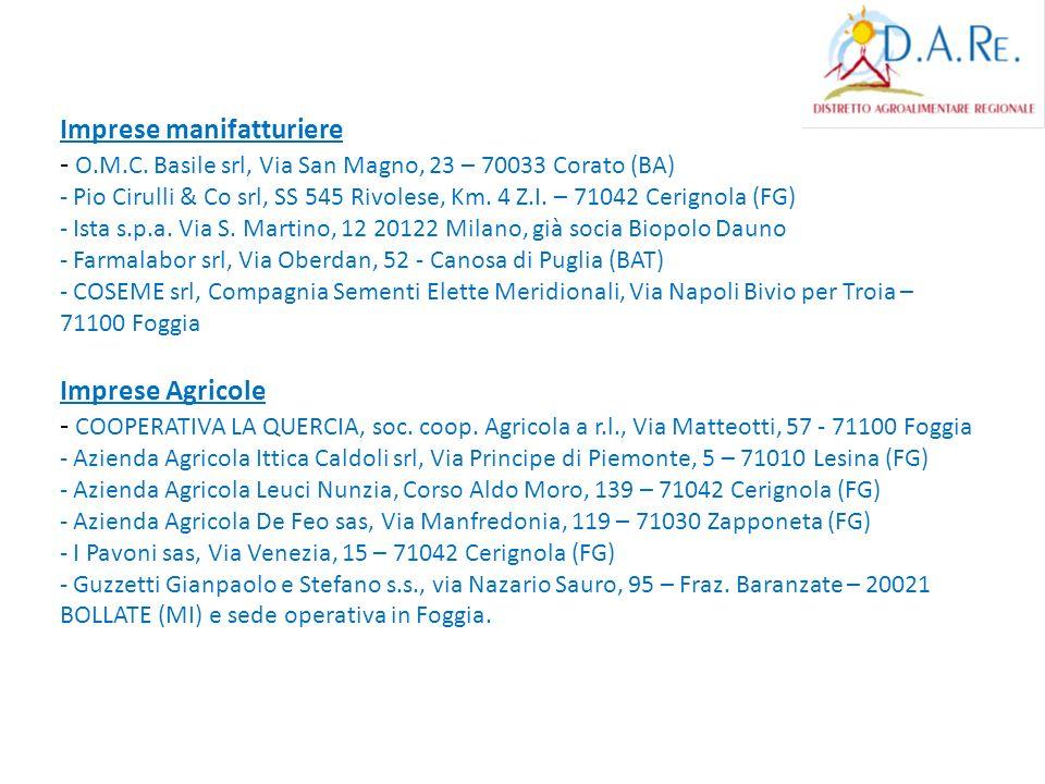 Imprese manifatturiere - O.M.C. Basile srl, Via San Magno, 23 – 70033 Corato (BA) - Pio Cirulli & Co srl, SS 545 Rivolese, Km. 4 Z.I. – 71042 Cerignol