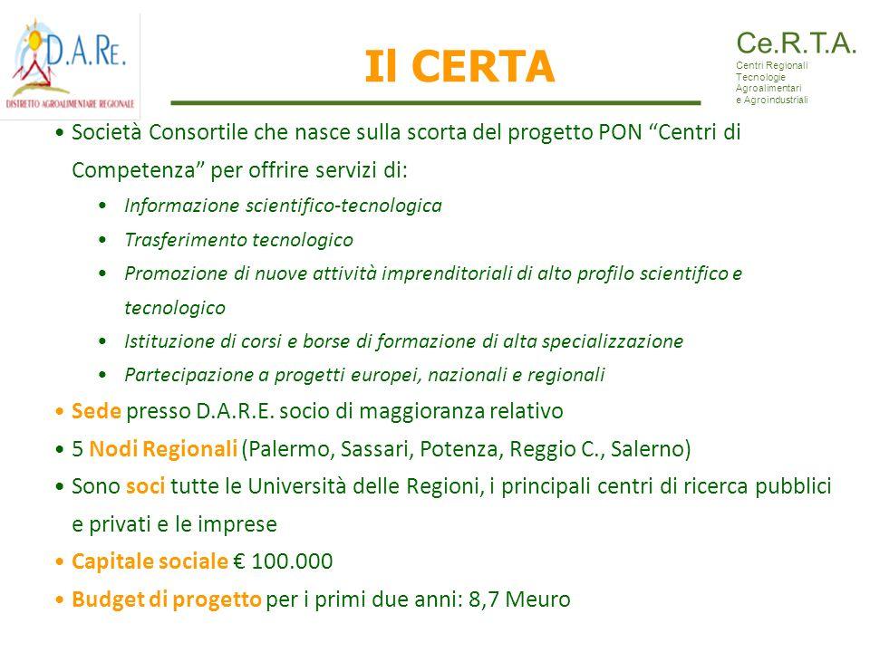 Il CERTA Società Consortile che nasce sulla scorta del progetto PON Centri di Competenza per offrire servizi di: Informazione scientifico-tecnologica