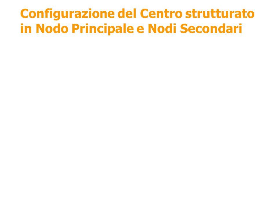 Configurazione del Centro strutturato in Nodo Principale e Nodi Secondari