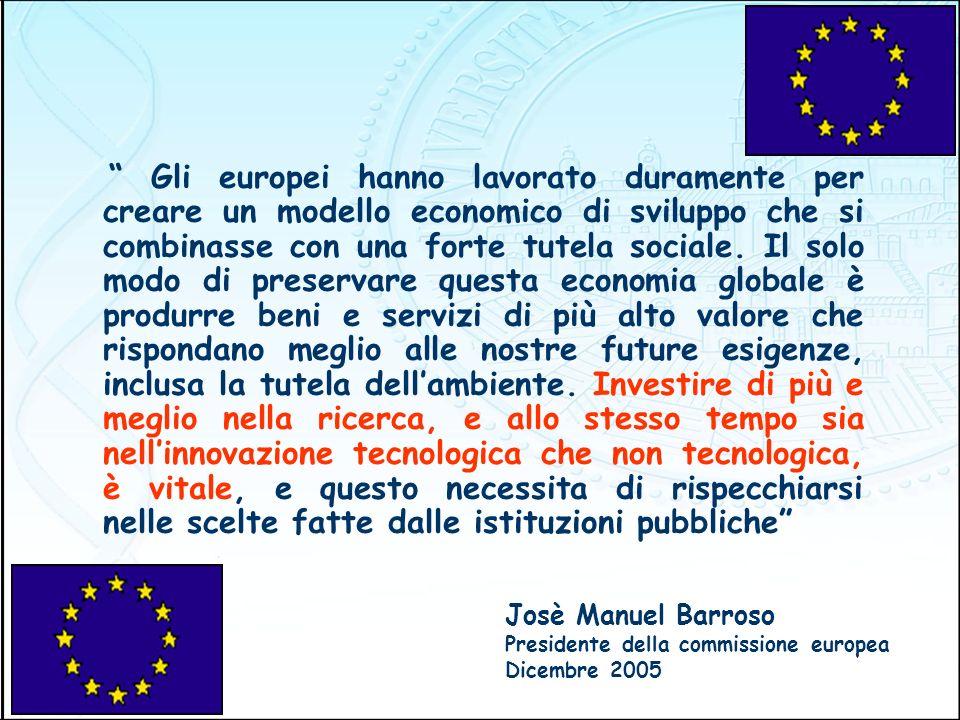 Josè Manuel Barroso Presidente della commissione europea Dicembre 2005 Gli europei hanno lavorato duramente per creare un modello economico di svilupp
