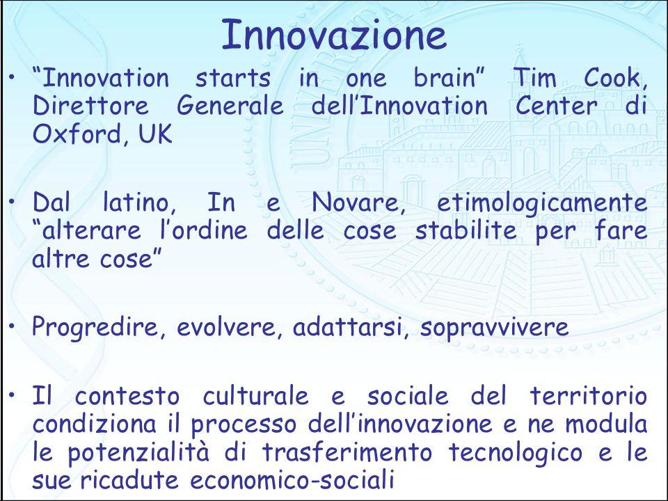 Innovazione Innovation starts in one brain Tim Cook, Direttore Generale dellInnovation Center di Oxford, UK Dal latino, In e Novare, etimologicamente