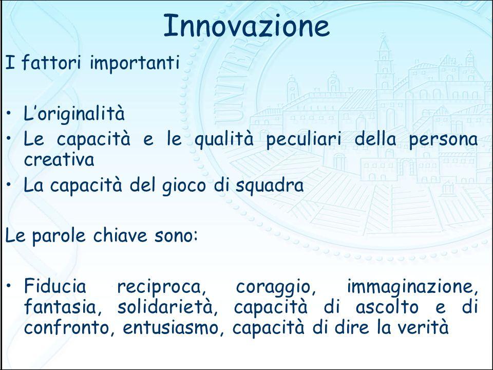 Innovazione I fattori importanti Loriginalità Le capacità e le qualità peculiari della persona creativa La capacità del gioco di squadra Le parole chi