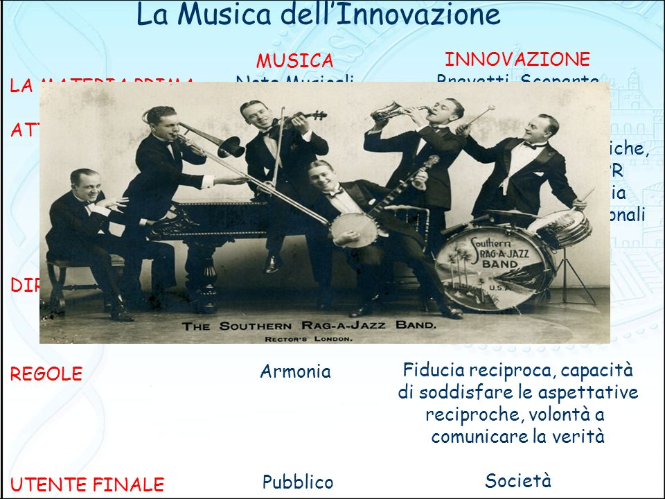 La Musica dellInnovazione MUSICA Note Musicali Musicisti e Coristi Direttore dorchestra Armonia Pubblico LA MATERIA PRIMA ATTORI DIREZIONE REGOLE UTEN