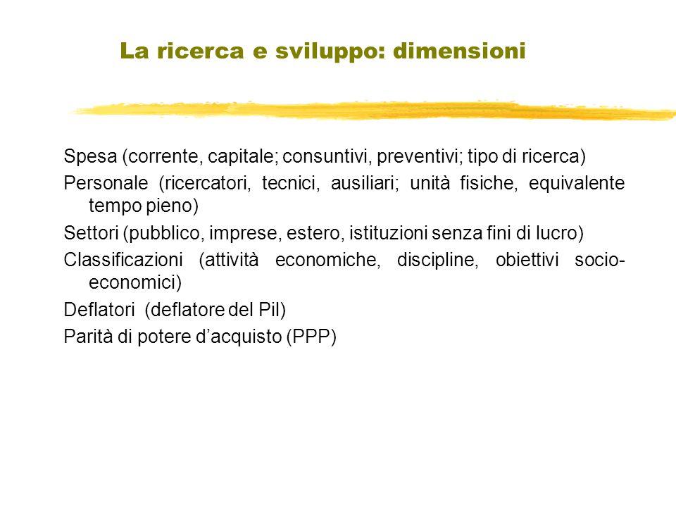 Spesa (corrente, capitale; consuntivi, preventivi; tipo di ricerca) Personale (ricercatori, tecnici, ausiliari; unità fisiche, equivalente tempo pieno