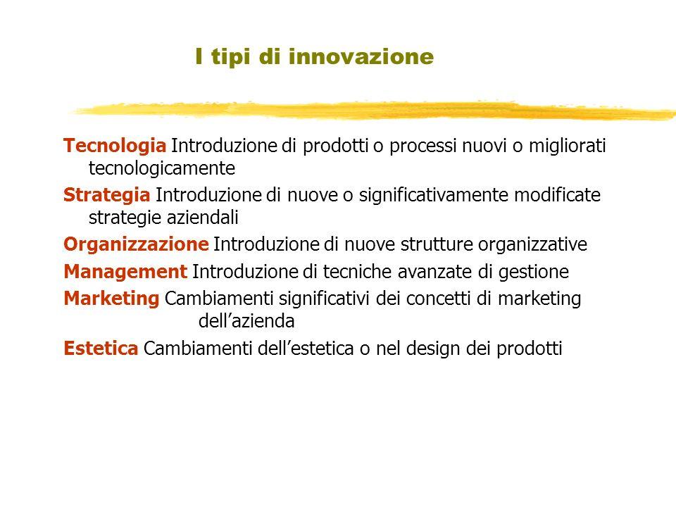 I tipi di innovazione Tecnologia Introduzione di prodotti o processi nuovi o migliorati tecnologicamente Strategia Introduzione di nuove o significati