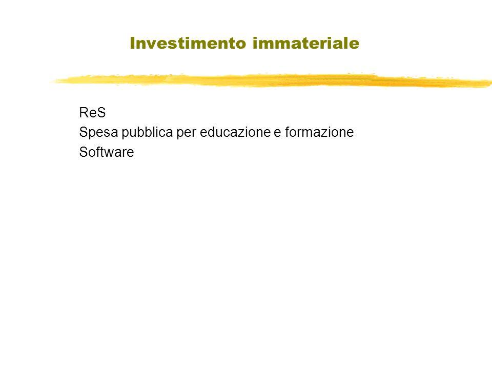 Investimento immateriale ReS Spesa pubblica per educazione e formazione Software