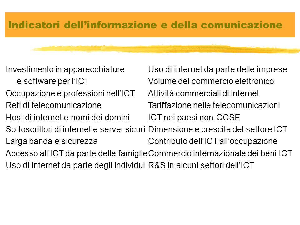 Indicatori dellinformazione e della comunicazione Investimento in apparecchiature e software per lICT Occupazione e professioni nellICT Reti di telecomunicazione Host di internet e nomi dei domini Sottoscrittori di internet e server sicuri Larga banda e sicurezza Accesso allICT da parte delle famiglie Uso di internet da parte degli individui Uso di internet da parte delle imprese Volume del commercio elettronico Attività commerciali di internet Tariffazione nelle telecomunicazioni ICT nei paesi non-OCSE Dimensione e crescita del settore ICT Contributo dellICT alloccupazione Commercio internazionale dei beni ICT R&S in alcuni settori dellICT