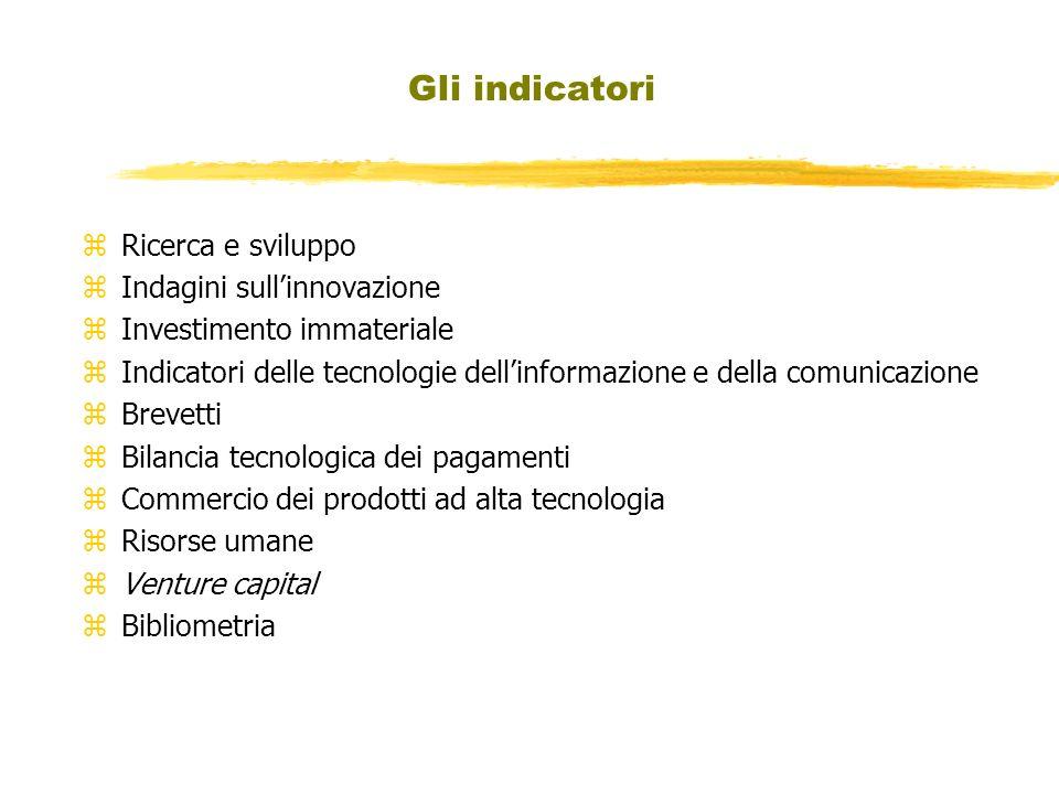Gli indicatori zRicerca e sviluppo zIndagini sullinnovazione zInvestimento immateriale zIndicatori delle tecnologie dellinformazione e della comunicaz