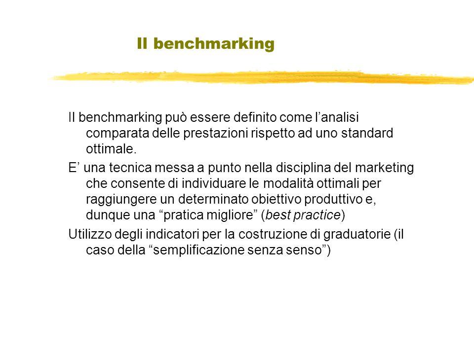 Il benchmarking può essere definito come lanalisi comparata delle prestazioni rispetto ad uno standard ottimale.
