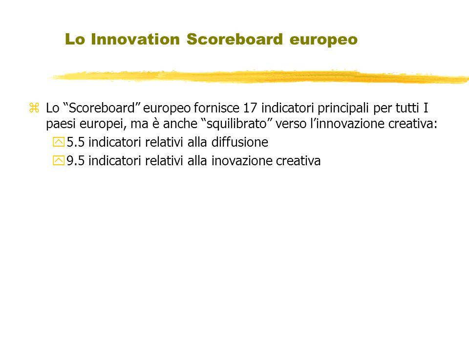 Lo Innovation Scoreboard europeo zLo Scoreboard europeo fornisce 17 indicatori principali per tutti I paesi europei, ma è anche squilibrato verso linn