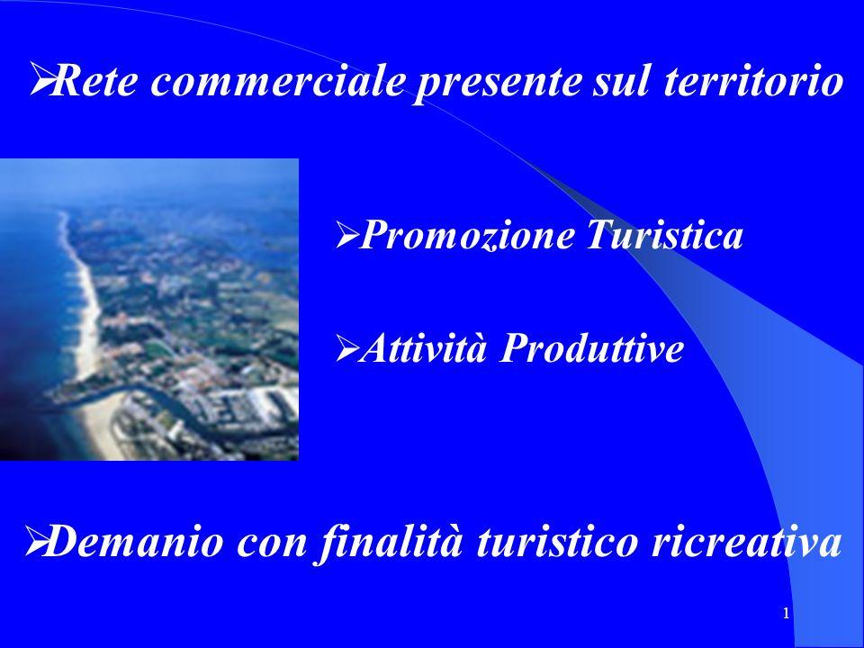 1 Promozione Turistica Attività Produttive Rete commerciale presente sul territorio Demanio con finalità turistico ricreativa