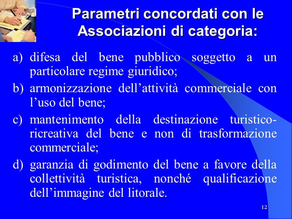 12 Parametri concordati con le Associazioni di categoria: a)difesa del bene pubblico soggetto a un particolare regime giuridico; b)armonizzazione dell