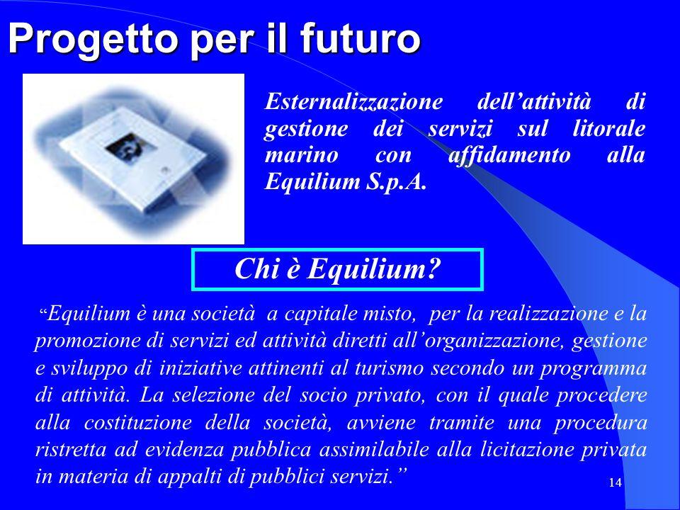 14 Progetto per il futuro Esternalizzazione dellattività di gestione dei servizi sul litorale marino con affidamento alla Equilium S.p.A. Equilium è u
