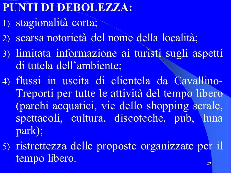 22 PUNTI DI DEBOLEZZA: 1) stagionalità corta; 2) scarsa notorietà del nome della località; 3) limitata informazione ai turisti sugli aspetti di tutela