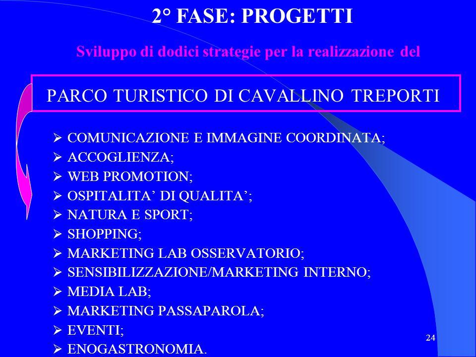 24 Sviluppo di dodici strategie per la realizzazione del PARCO TURISTICO DI CAVALLINO TREPORTI COMUNICAZIONE E IMMAGINE COORDINATA; ACCOGLIENZA; WEB P
