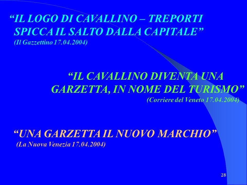 28 IL LOGO DI CAVALLINO – TREPORTI SPICCA IL SALTO DALLA CAPITALE (Il Gazzettino 17.04.2004) IL CAVALLINO DIVENTA UNA GARZETTA, IN NOME DEL TURISMO (C