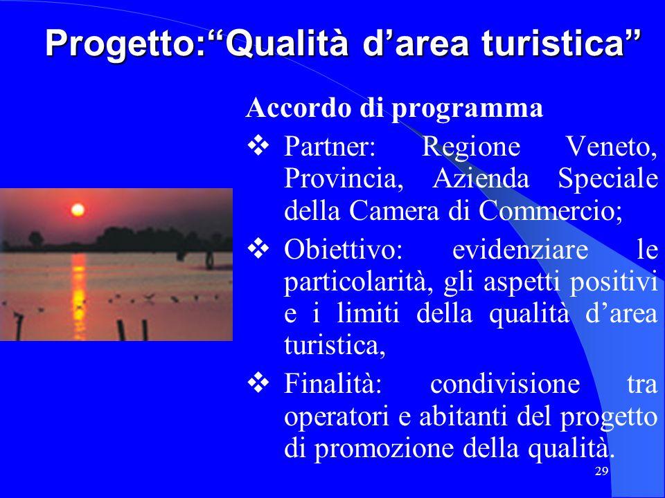 29 Progetto:Qualità darea turistica Accordo di programma Partner: Regione Veneto, Provincia, Azienda Speciale della Camera di Commercio; Obiettivo: ev